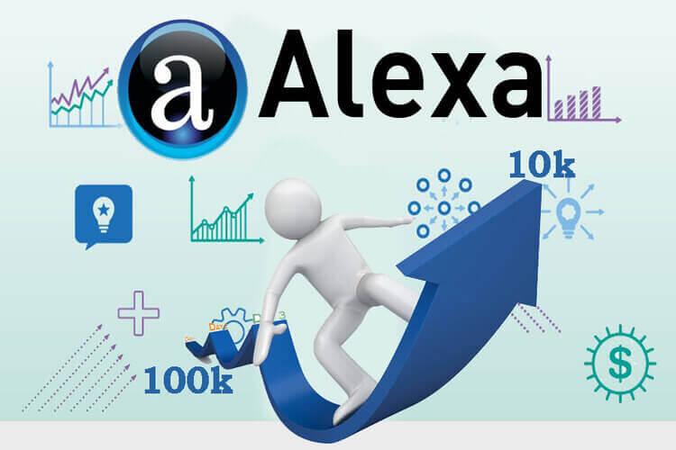 Alexa Nedir? Sıralama Nasıl Öğrenilir? Alexa Toolbar Nasıl Kullanılır?